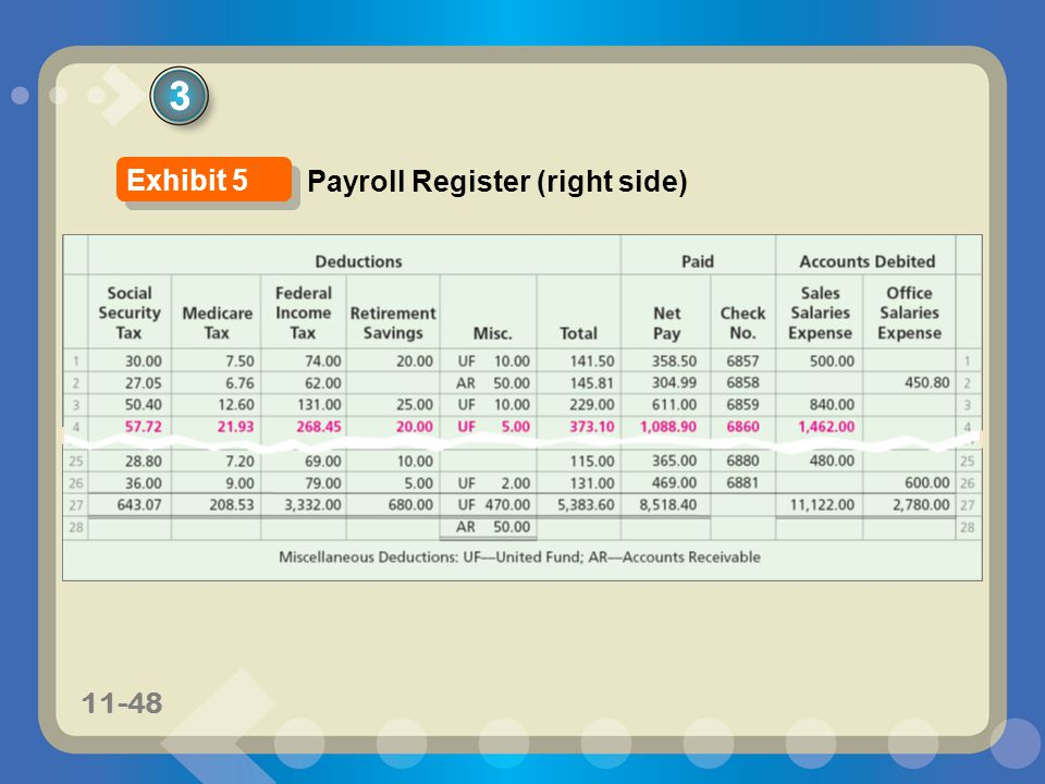 3 3 Exhibit 5 Payroll Register (right side)