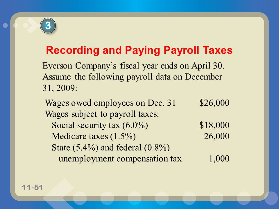 Recording and Paying Payroll Taxes
