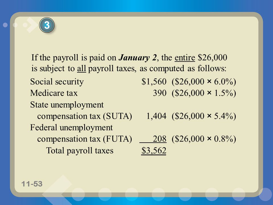 3 If the payroll is paid on January 2, the entire $26,000 is subject to all payroll taxes, as computed as follows: