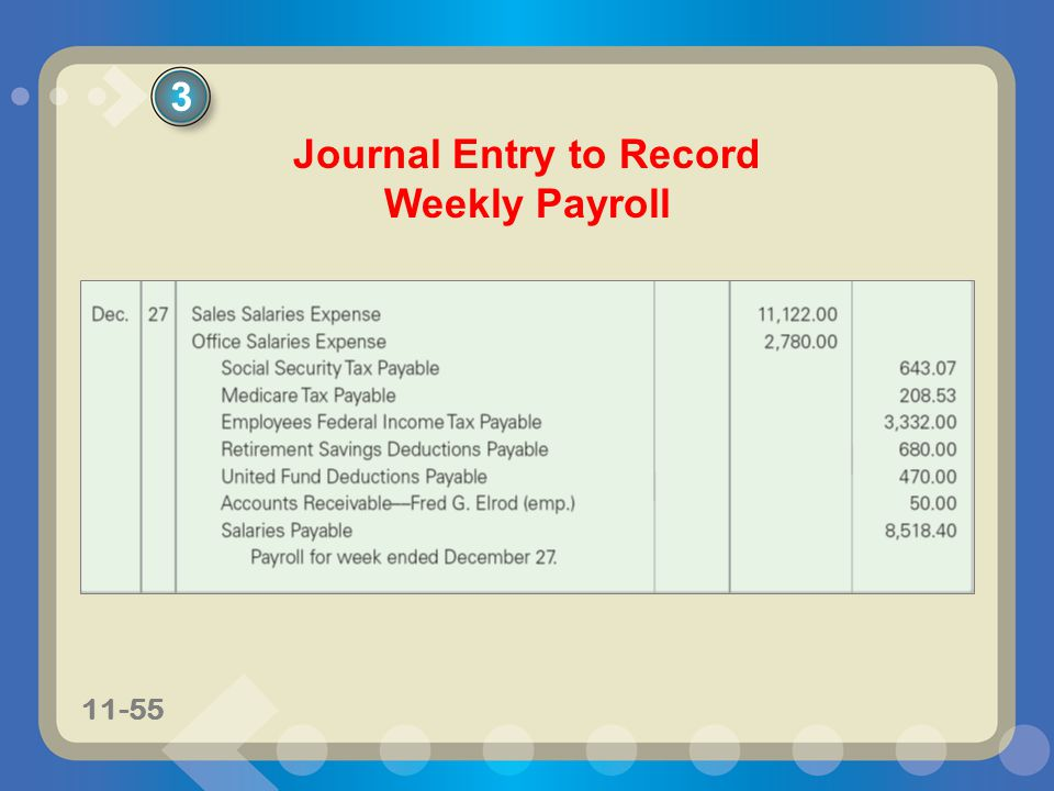 Journal Entry to Record Weekly Payroll