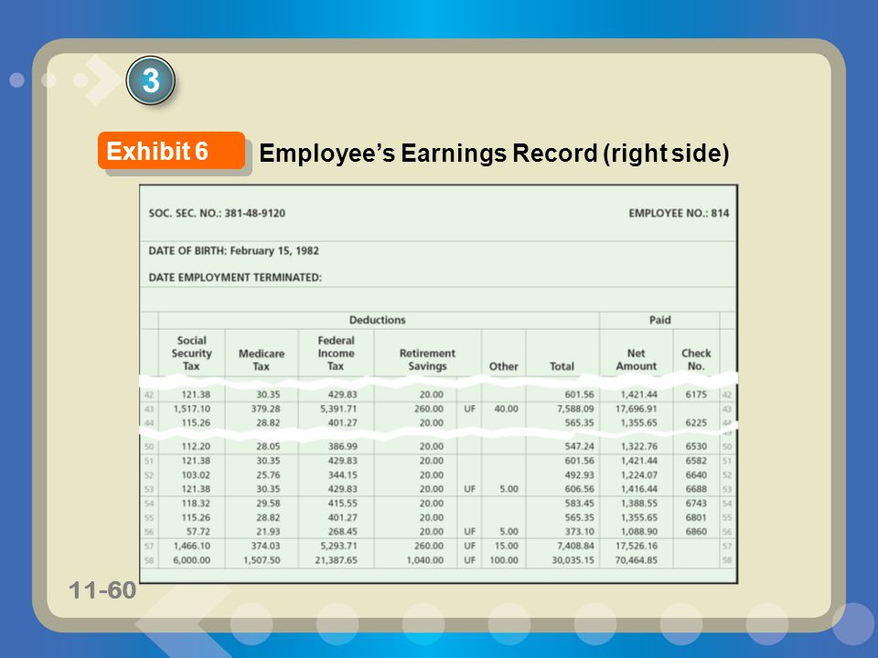 3 Exhibit 6 Employee's Earnings Record (right side)