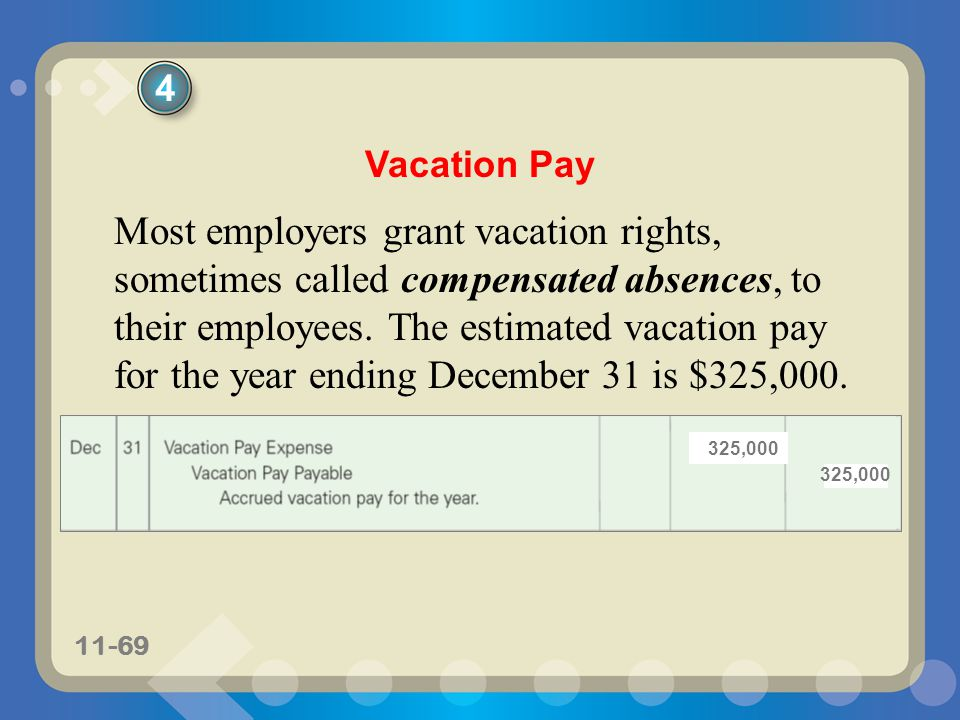 4 Vacation Pay.