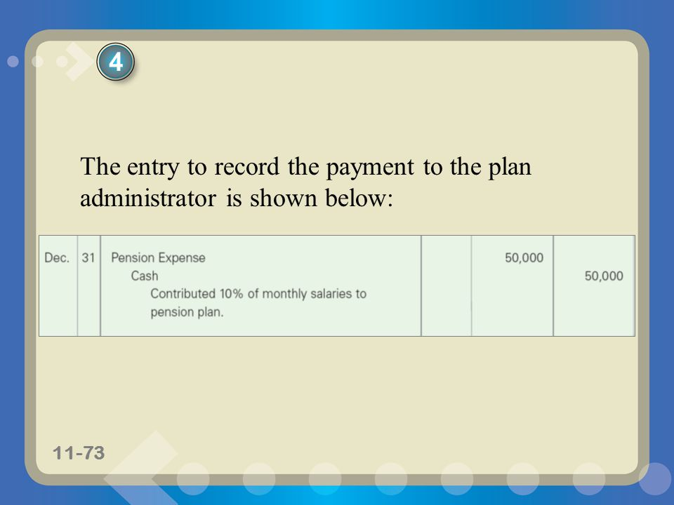 4 The entry to record the payment to the plan administrator is shown below: