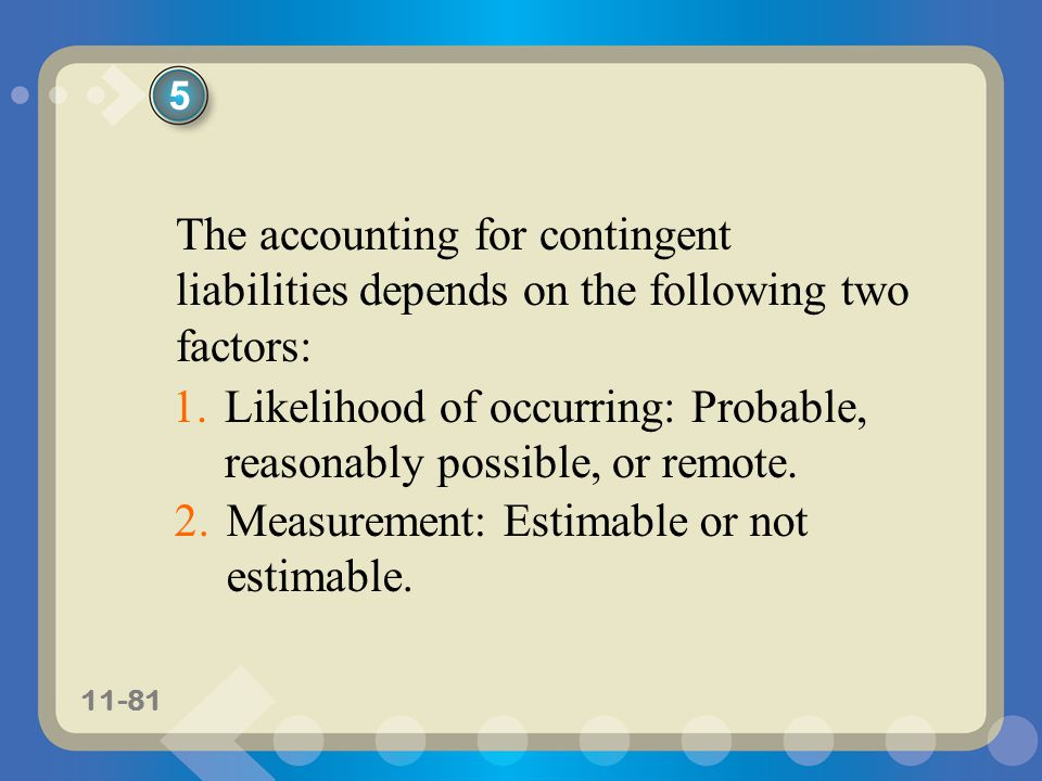 Likelihood of occurring: Probable, reasonably possible, or remote.