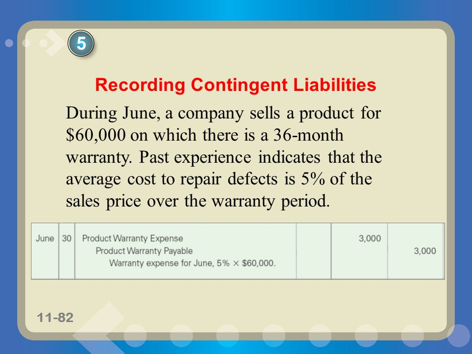 Recording Contingent Liabilities