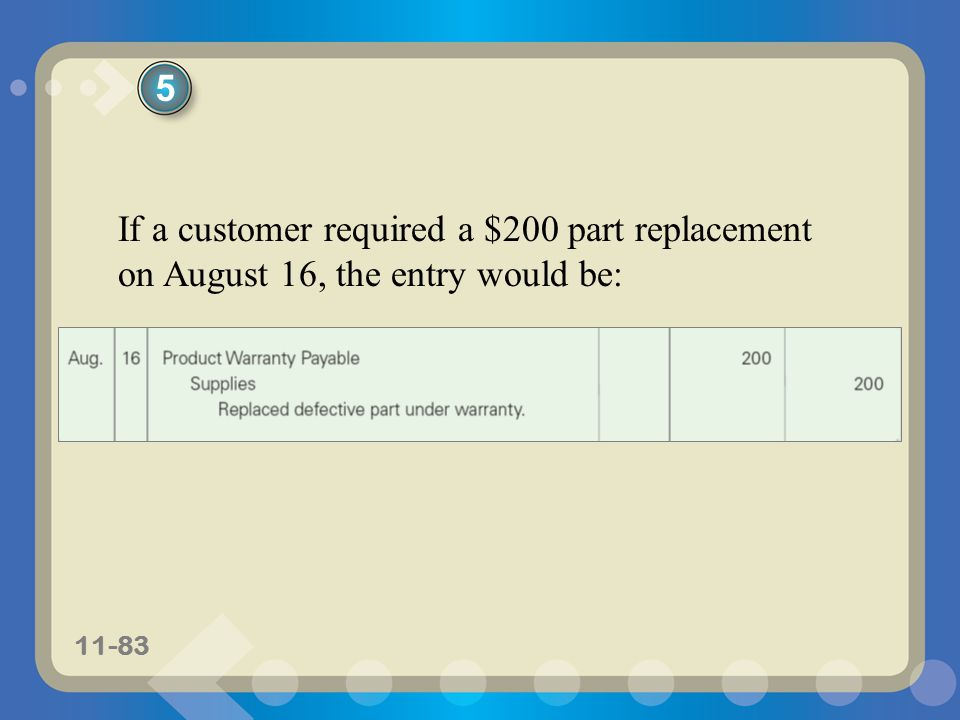 5 If a customer required a $200 part replacement on August 16, the entry would be: