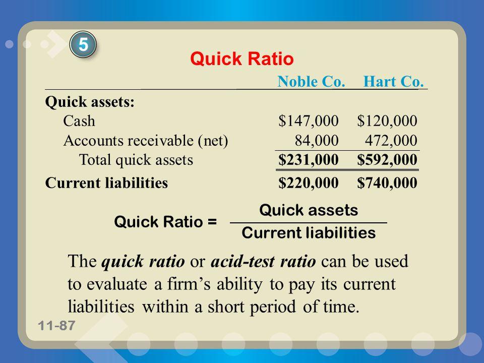 5 Quick Ratio. Noble Co. Hart Co. Quick assets: Cash $147,000 $120,000. Accounts receivable (net) 84,000 472,000.