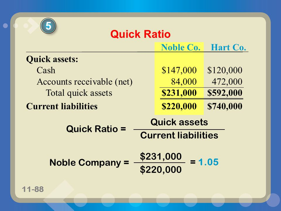 5 Quick Ratio Noble Co. Hart Co. Quick assets: Cash $147,000 $120,000