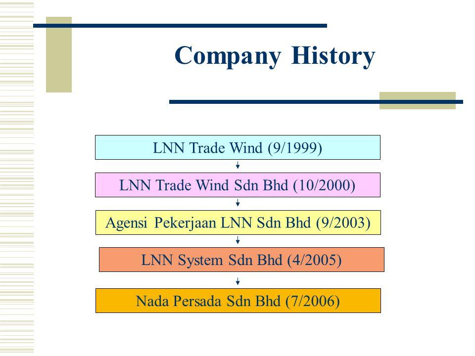 Company History LNN Trade Wind (9/1999)