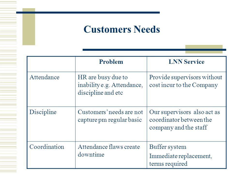 Customers Needs Problem LNN Service Attendance