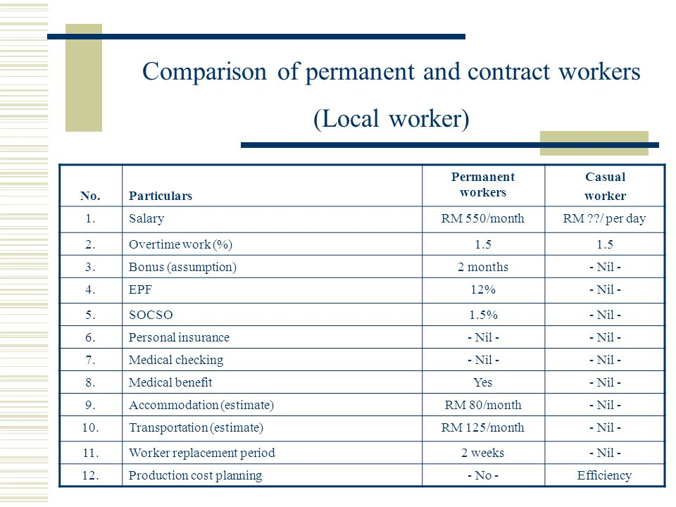 Comparison of permanent and contract workers