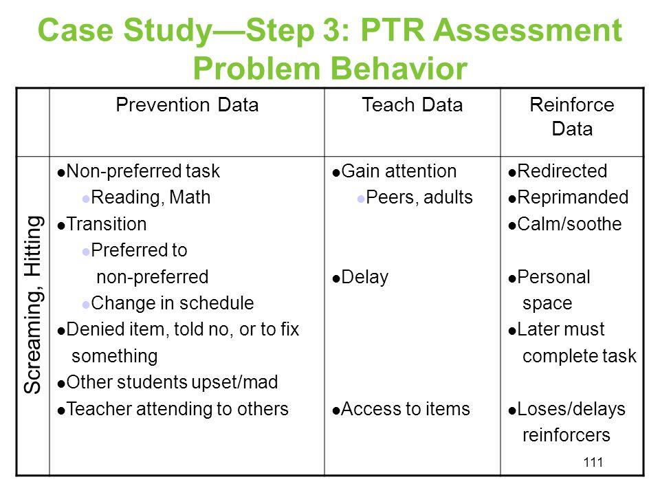 Case Study—Step 3: PTR Assessment Problem Behavior