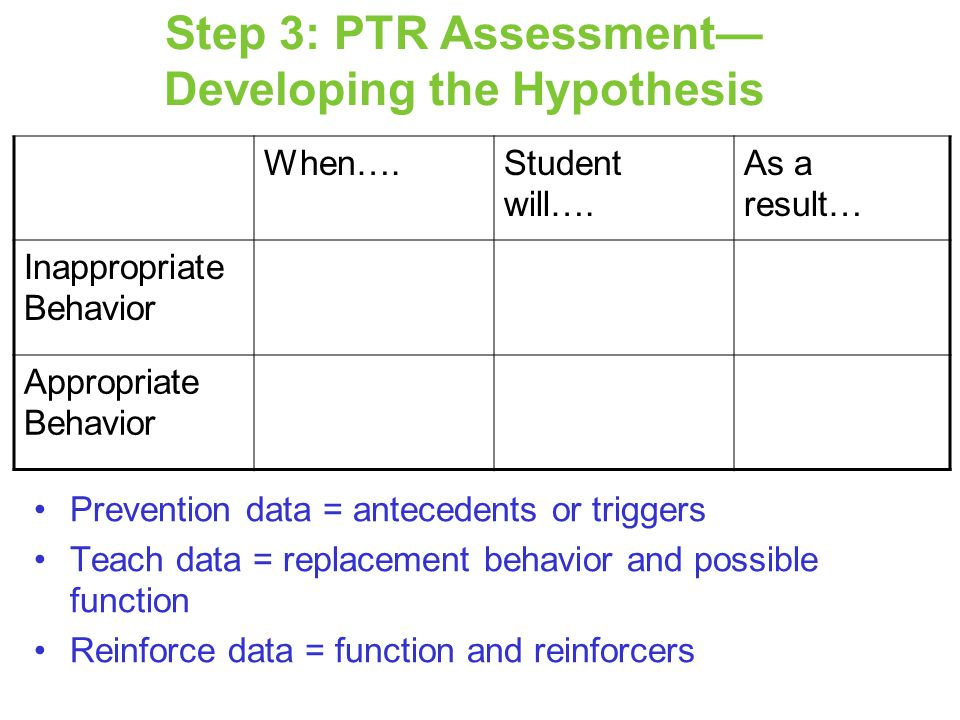 Step 3: PTR Assessment—Developing the Hypothesis