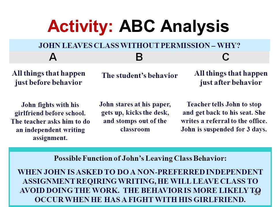 Activity: ABC Analysis