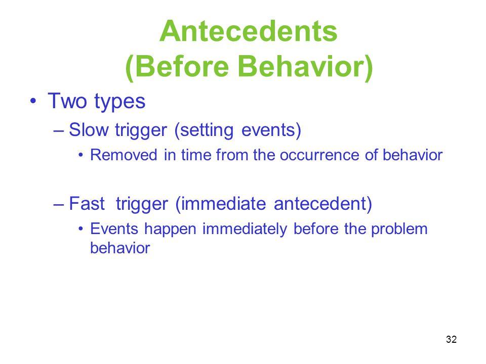 Antecedents (Before Behavior)