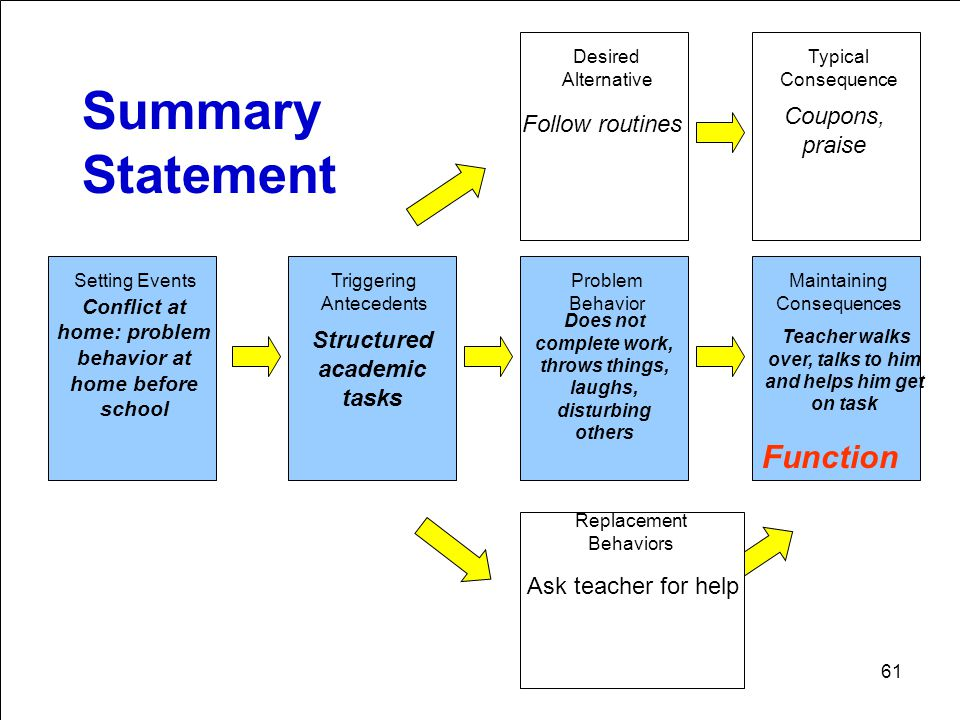 Summary Statement Function Coupons, Follow routines praise
