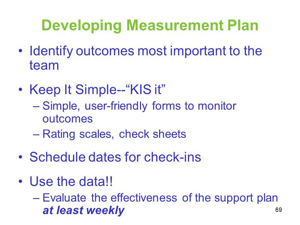 Developing Measurement Plan