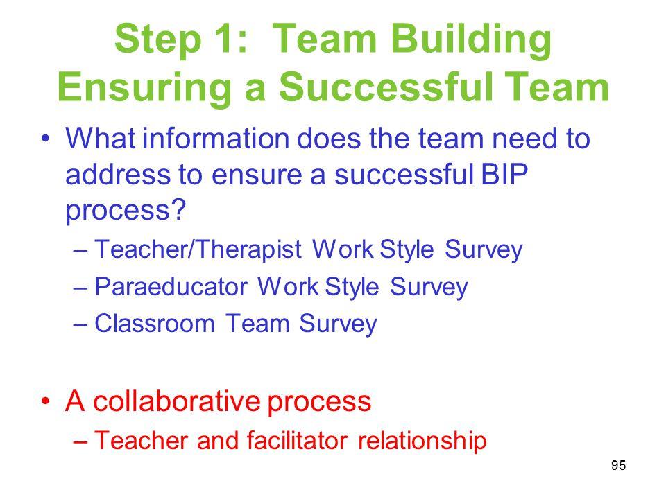 Step 1: Team Building Ensuring a Successful Team