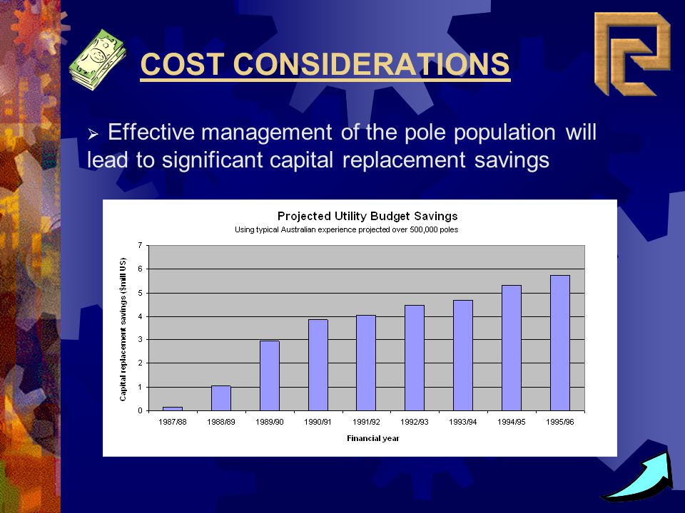 COST CONSIDERATIONS Effective management of the pole population will lead to significant capital replacement savings.