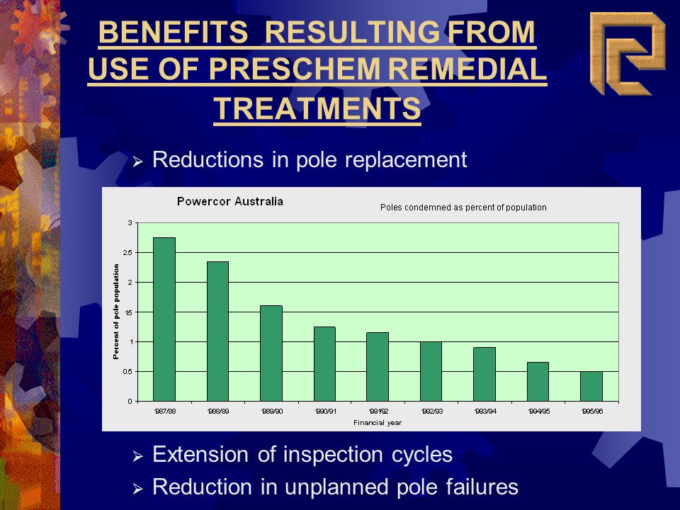 BENEFITS RESULTING FROM USE OF PRESCHEM REMEDIAL TREATMENTS