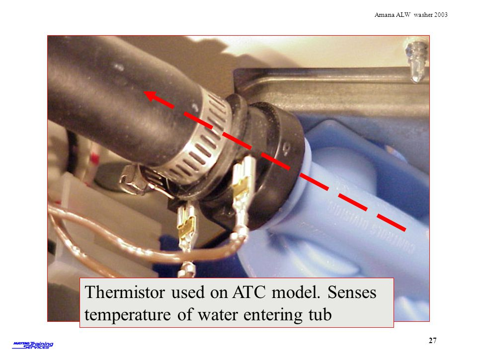 Thermistor The thermistor is installed in the inlet hose. The resistance of the thermistor changes with temperature.