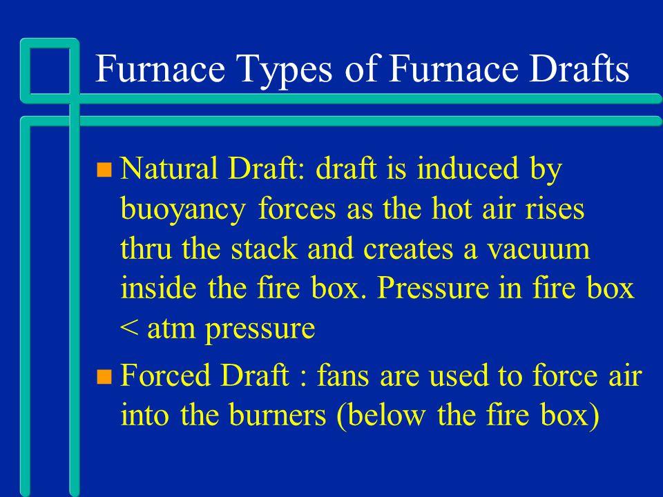 Furnace Types of Furnace Drafts
