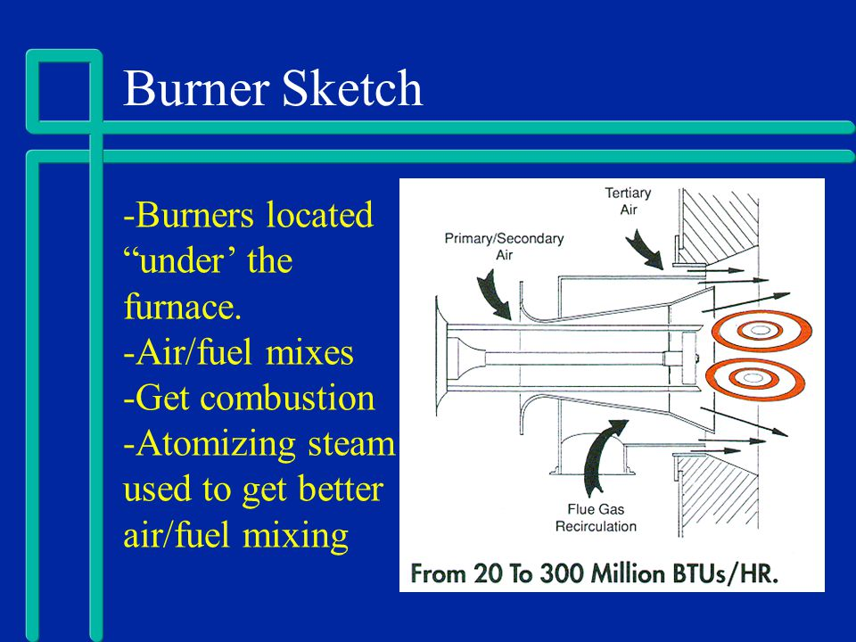 Burner Sketch -Burners located under' the furnace. -Air/fuel mixes