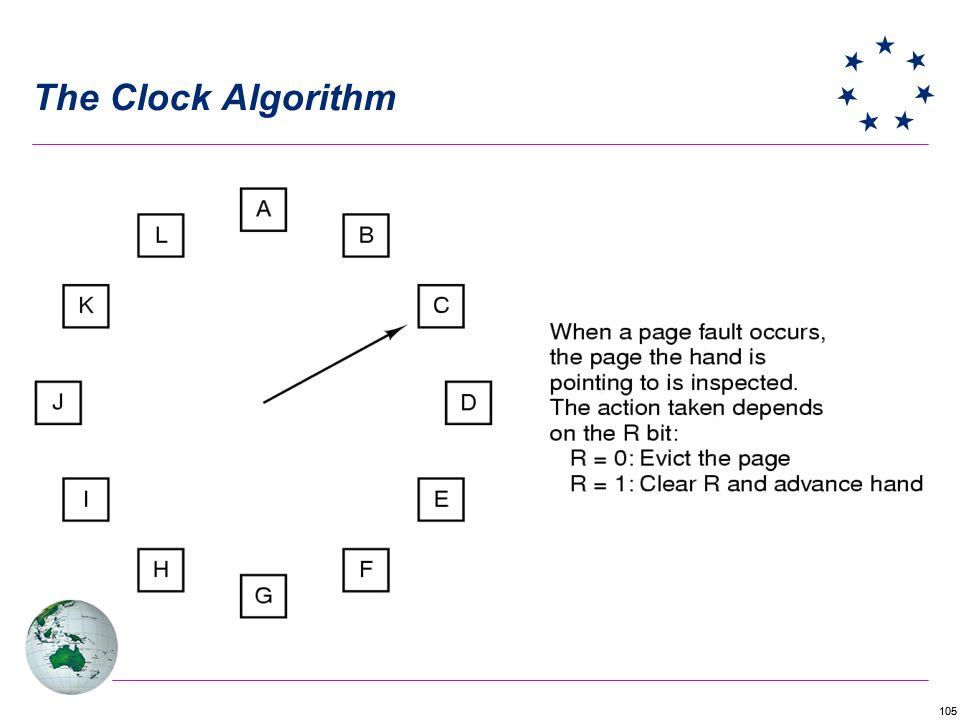 The Clock Algorithm