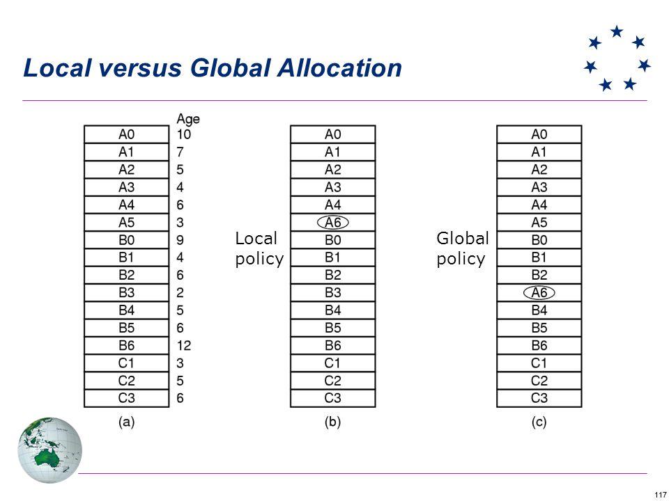 Local versus Global Allocation