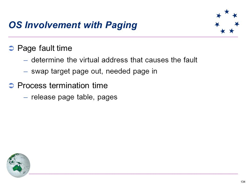 OS Involvement with Paging