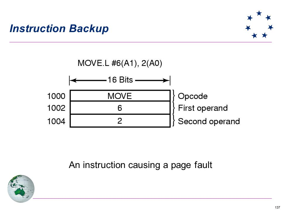An instruction causing a page fault