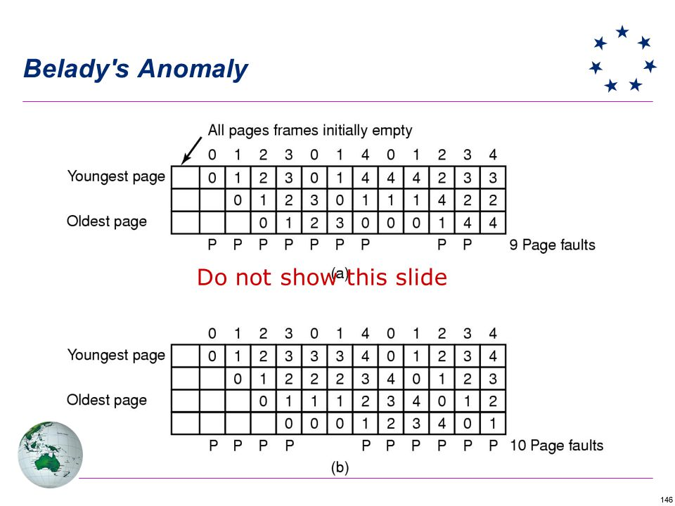 Belady s Anomaly Do not show this slide