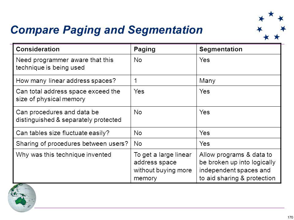 Compare Paging and Segmentation