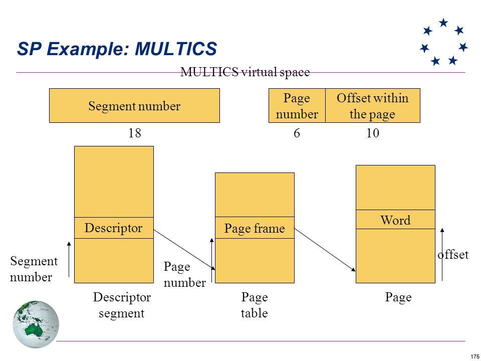 SP Example: MULTICS Segment number MULTICS virtual space 18 Page