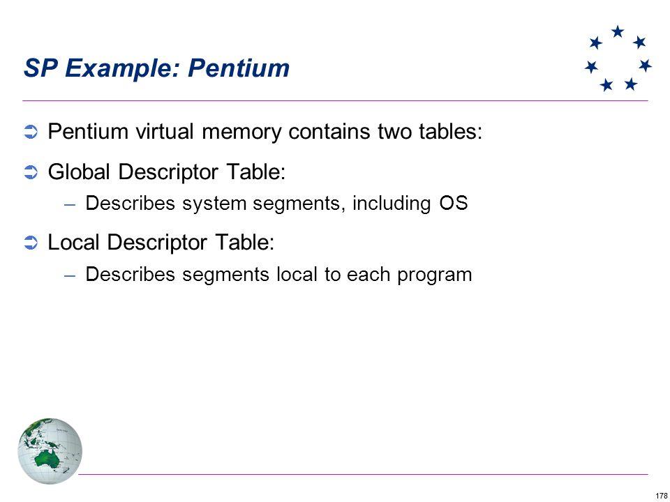 SP Example: Pentium Pentium virtual memory contains two tables: