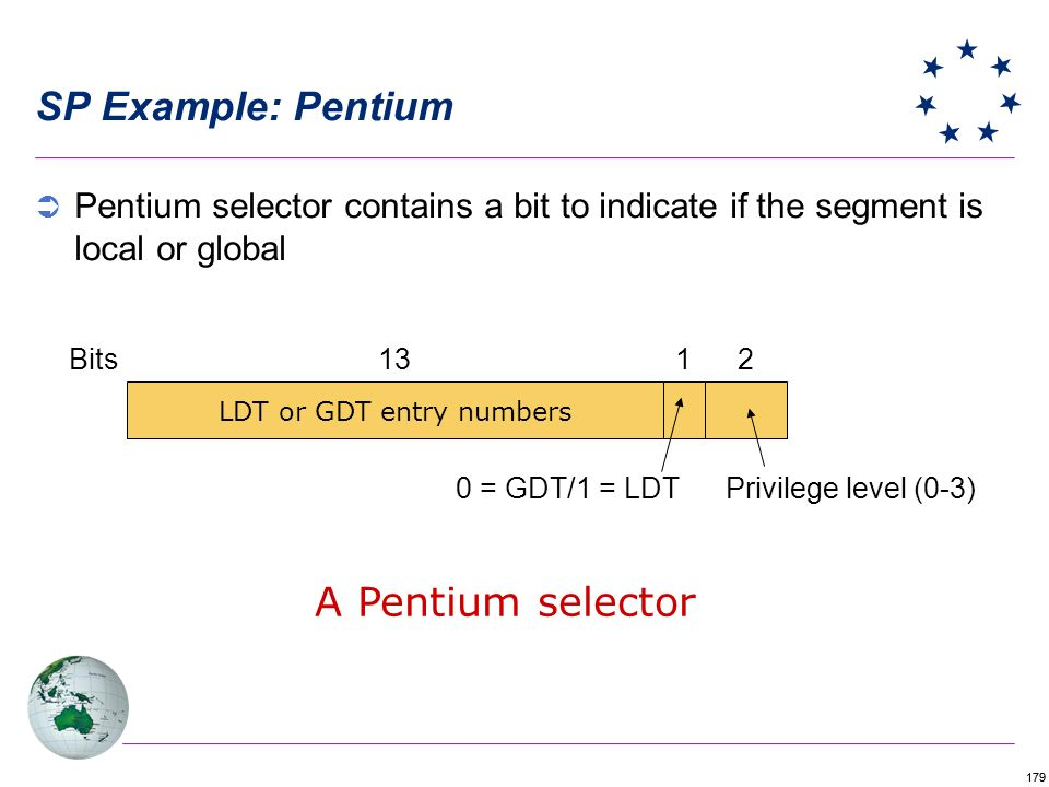 LDT or GDT entry numbers