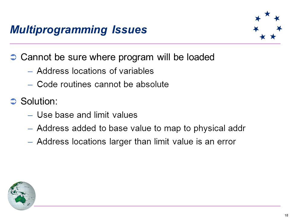 Multiprogramming Issues
