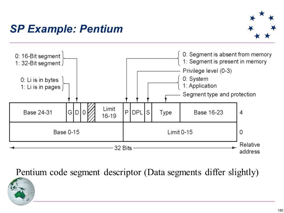 SP Example: Pentium Pentium code segment descriptor (Data segments differ slightly)