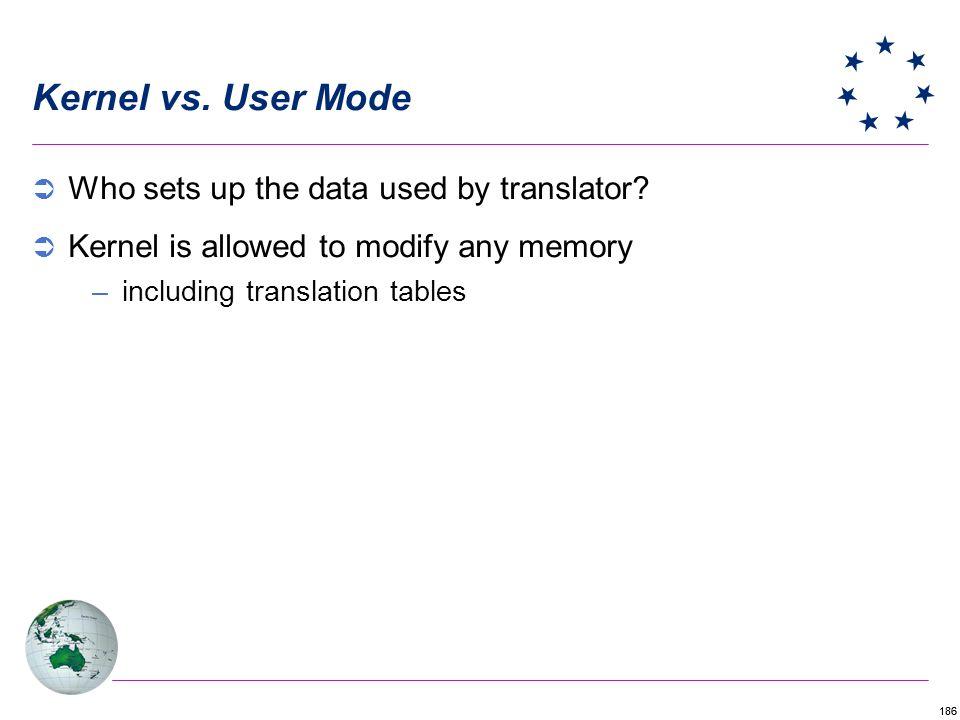 Kernel vs. User Mode Who sets up the data used by translator