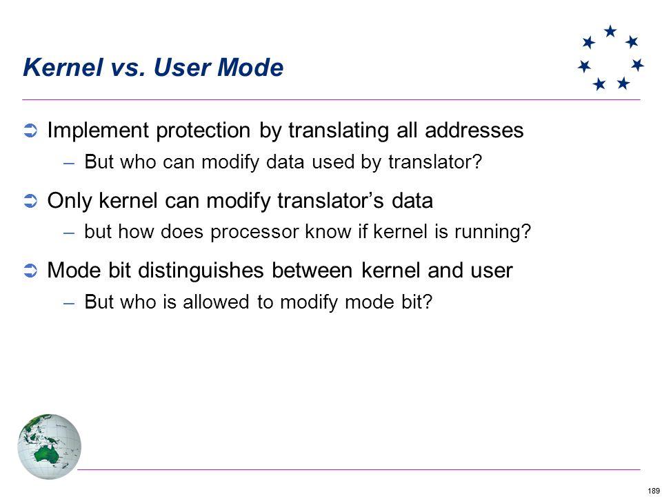 Kernel vs. User Mode Implement protection by translating all addresses