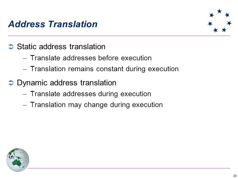 Address Translation Static address translation