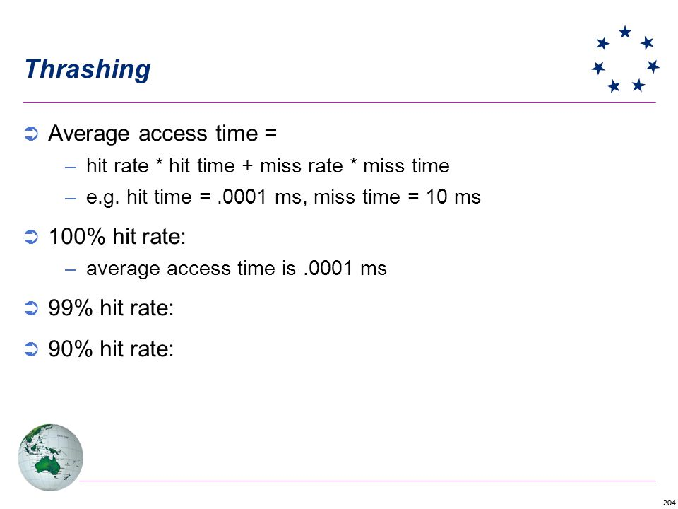 Thrashing Average access time = 100% hit rate: 99% hit rate: