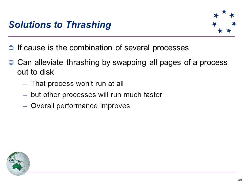 Solutions to Thrashing