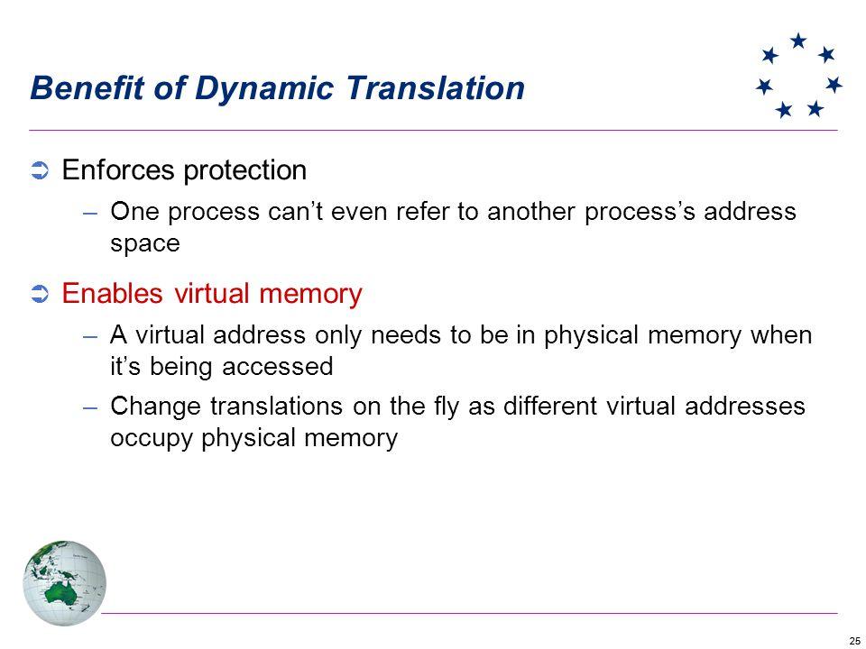 Benefit of Dynamic Translation
