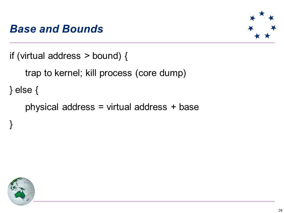 Base and Bounds if (virtual address > bound) {