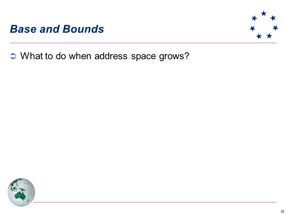 Base and Bounds What to do when address space grows