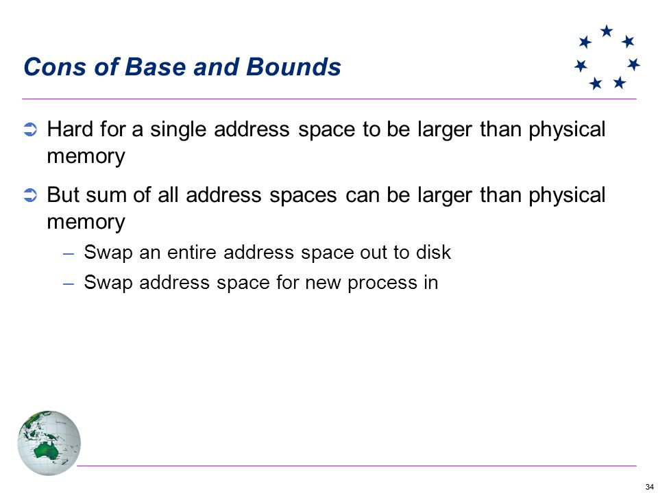 Cons of Base and Bounds Hard for a single address space to be larger than physical memory.