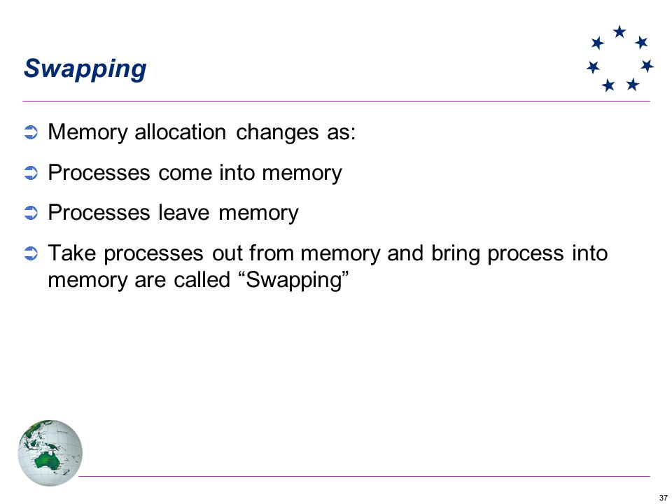 Swapping Memory allocation changes as: Processes come into memory