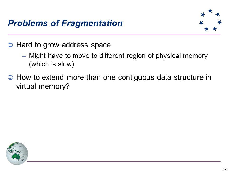 Problems of Fragmentation
