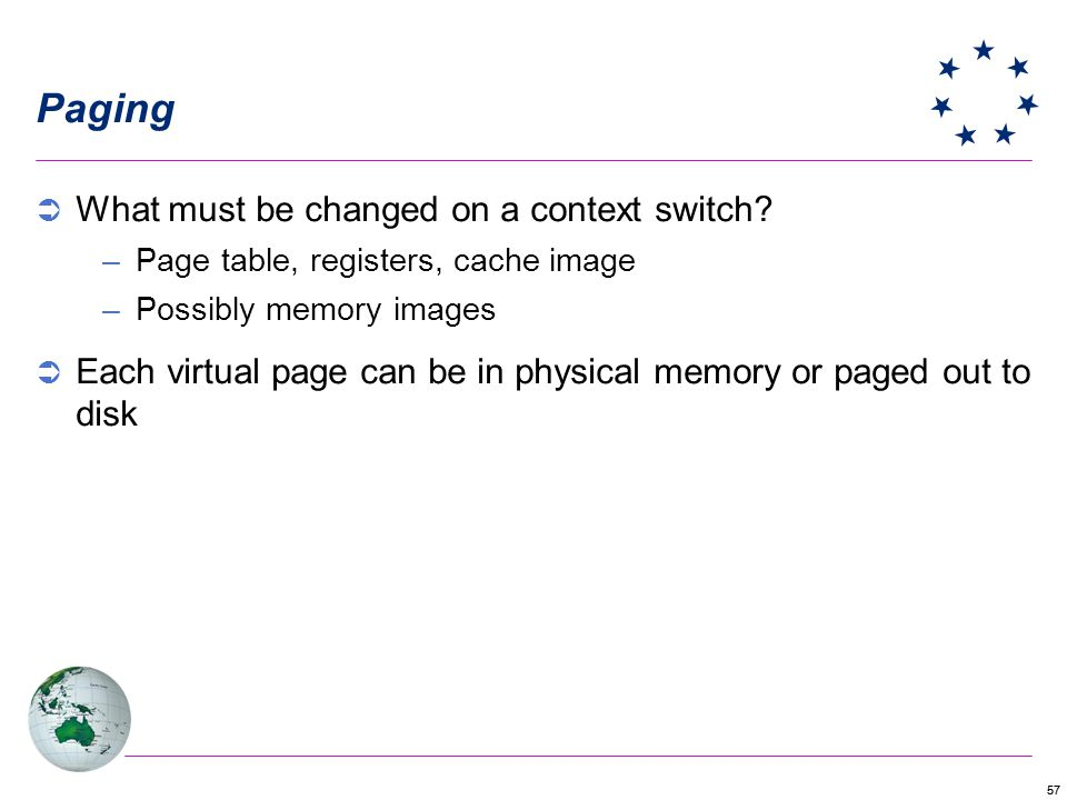 Paging What must be changed on a context switch